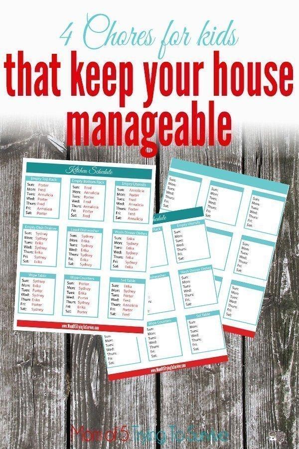 Kitchen chore chart printable for kids